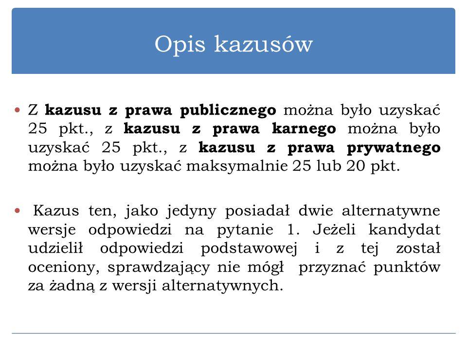 Z kazusu z prawa publicznego można było uzyskać 25 pkt., z kazusu z prawa karnego można było uzyskać 25 pkt., z kazusu z prawa prywatnego można było u
