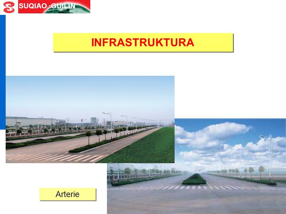 SUQIAO ·GUILIN Faza 1 –– 16.7 km 2 - Część A: 2.15 km 2 - Część B: 7.28 km 2 - Część C: 7.27 km 2 Część A - 2.15 km 2 Część B - 7.28 km 2 Część C - 7.27 km 2 Koncepcja rozwoju – Planować całość ; implementować krok po kroku Budowa infrastruktury jest już gotowa w części A i większości części B