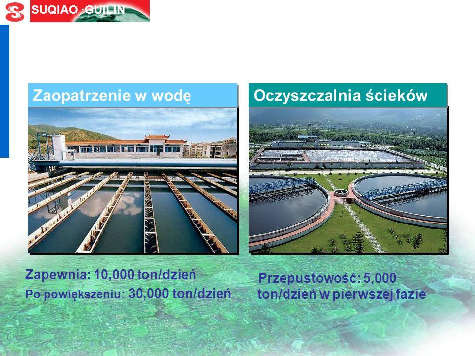 SUQIAO ·GUILIN Zbiorniki: 240,000 m 3 Zapewnia: 8,000 m 3 /godzina Stacja gazu Zaopatrzenie w parę Zapewnia: 1,500 m 3 /dzień