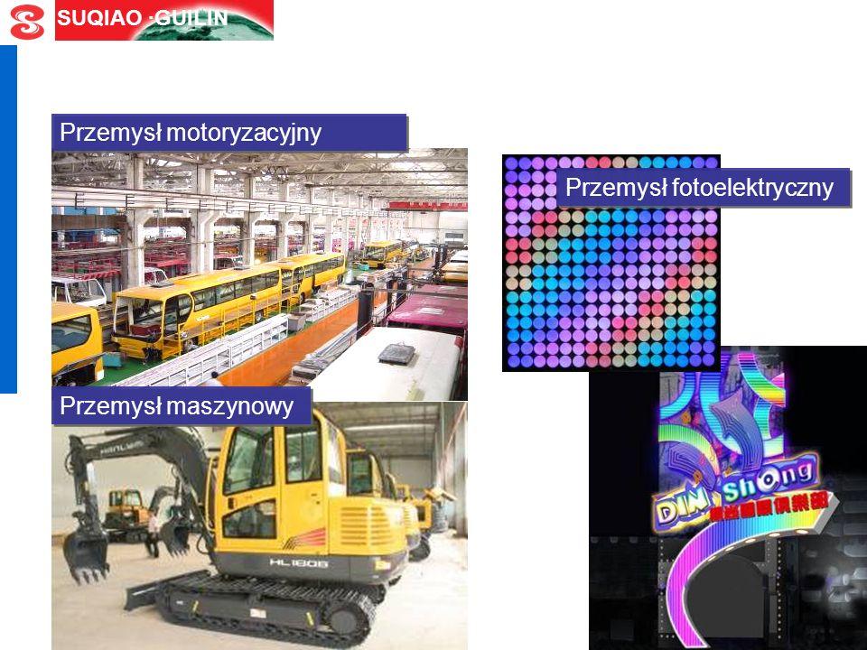 SUQIAO ·GUILIN Przemysł foto-elektryczny (Przemysł elektroniczny) Przemysł maszynowy (Przemysł motoryzacyjny) Głowny cel – rozwój konkretnych gałęzi przemysłu Przemysł farmaceutyczny i spożywczy Przemysł lekki i wspierający Cele przemysłowe: - Utworzyć bazę dla nie- zanieczyszczającego przemysłu zaawansowanych technologii - Stworzyć platformę pozwalającą na wymianę przemysłową Główne gałęzie przemysłu