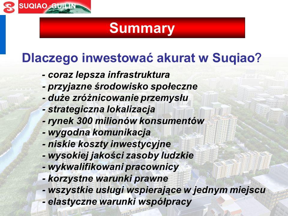 SUQIAO ·GUILIN 7.