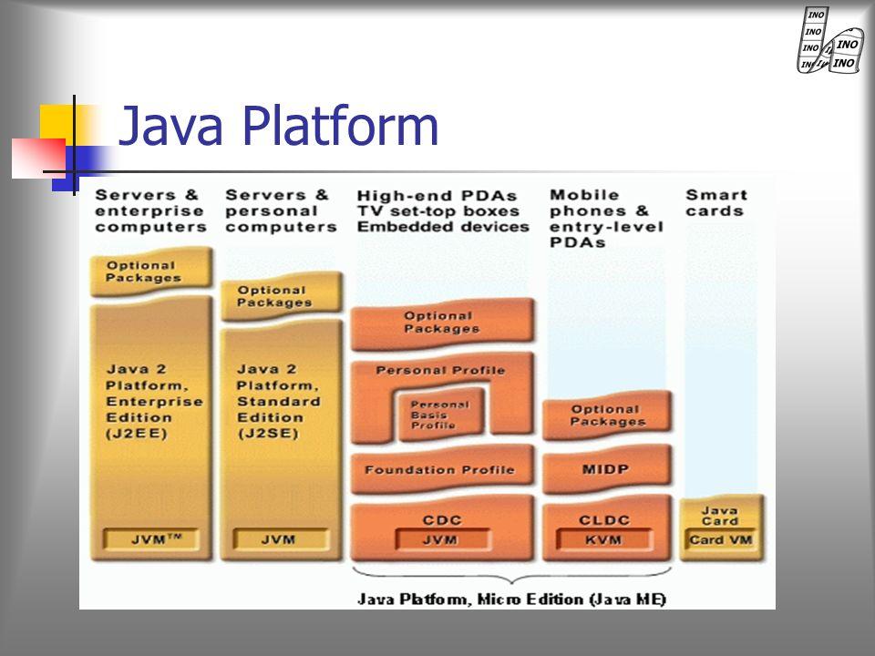 J2ME – składowe i podziały Na J2ME składają się 3 rzeczy: Konfiguracja – podstawowy zbiór bibliotek Profil – zbiór różnych API (Application Programming Interface) obsługiwany przez węższe grono urządzeń Pakiety opcjonalne – zbiór API powiązanych z konkretnymi technologiami J2ME przyjęło się dzielić na 2 bazowe konfiguracje CDC – Connected Device Configuration – konfiguracja dla urządzeń z większymi możliwościami, np.