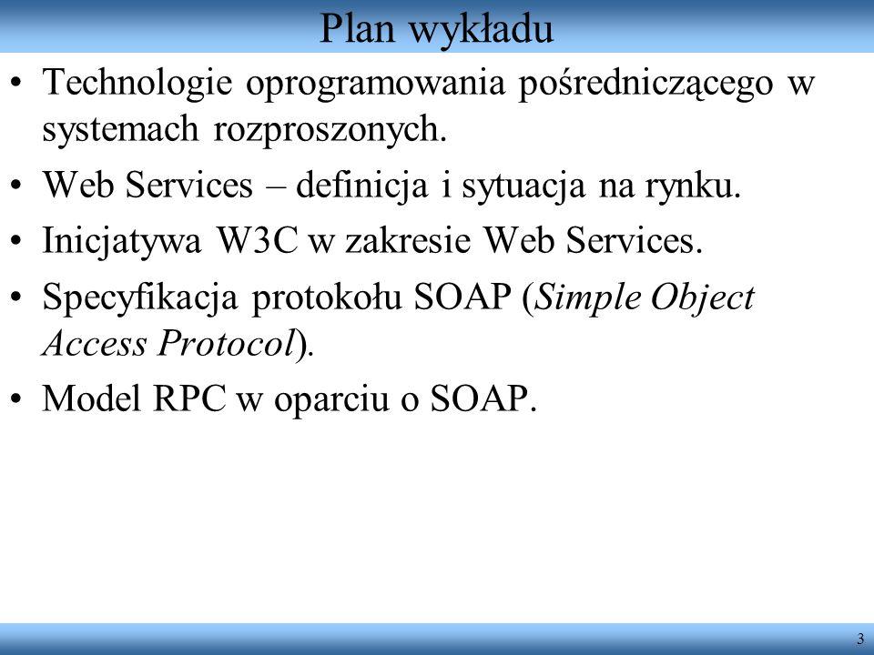 3 Plan wykładu Technologie oprogramowania pośredniczącego w systemach rozproszonych. Web Services – definicja i sytuacja na rynku. Inicjatywa W3C w za
