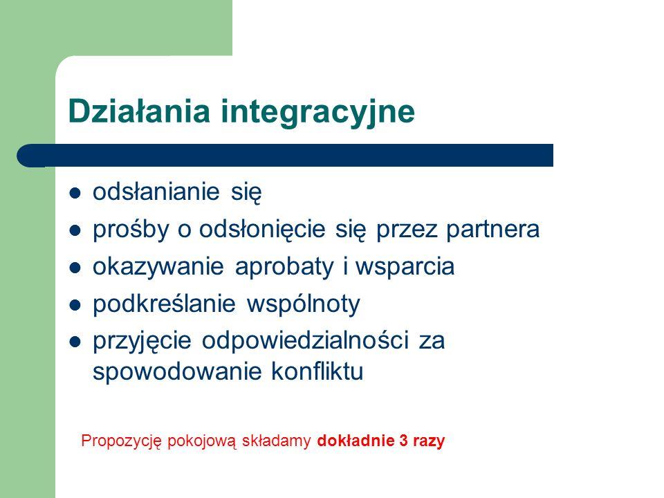 Działania integracyjne odsłanianie się prośby o odsłonięcie się przez partnera okazywanie aprobaty i wsparcia podkreślanie wspólnoty przyjęcie odpowie
