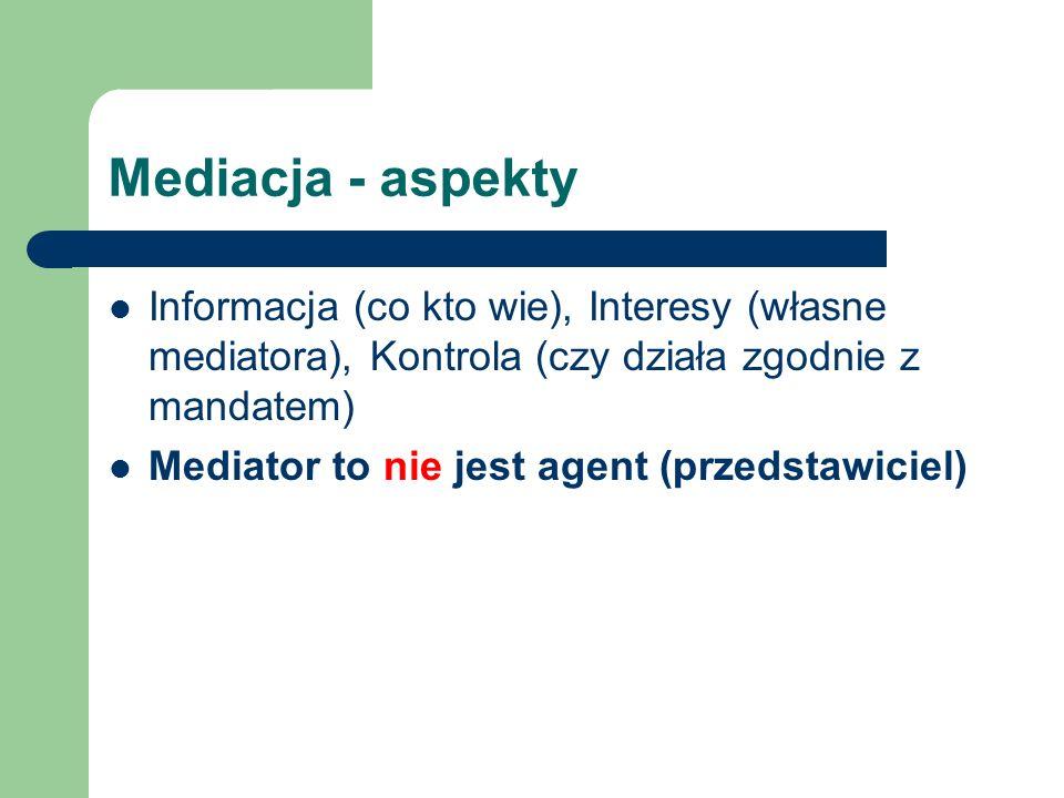 Mediacja - aspekty Informacja (co kto wie), Interesy (własne mediatora), Kontrola (czy działa zgodnie z mandatem) Mediator to nie jest agent (przedsta