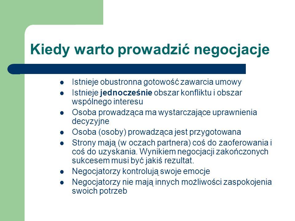 Przykazania dla negocjatora (1) Licytacja meritum 1.