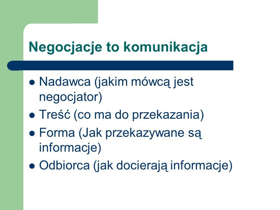 Negocjacje to komunikacja Nadawca (jakim mówcą jest negocjator) Treść (co ma do przekazania) Forma (Jak przekazywane są informacje) Odbiorca (jak doci