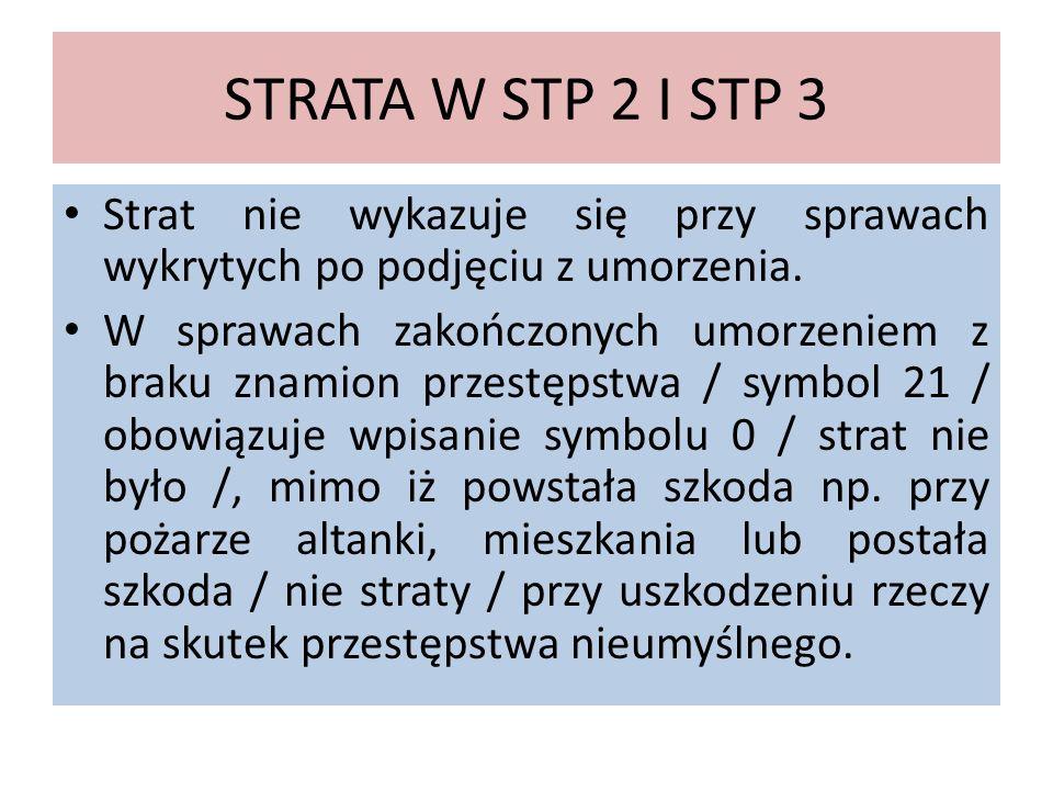 STRATA W STP 2 I STP 3 Strat nie wykazuje się przy sprawach wykrytych po podjęciu z umorzenia. W sprawach zakończonych umorzeniem z braku znamion prze