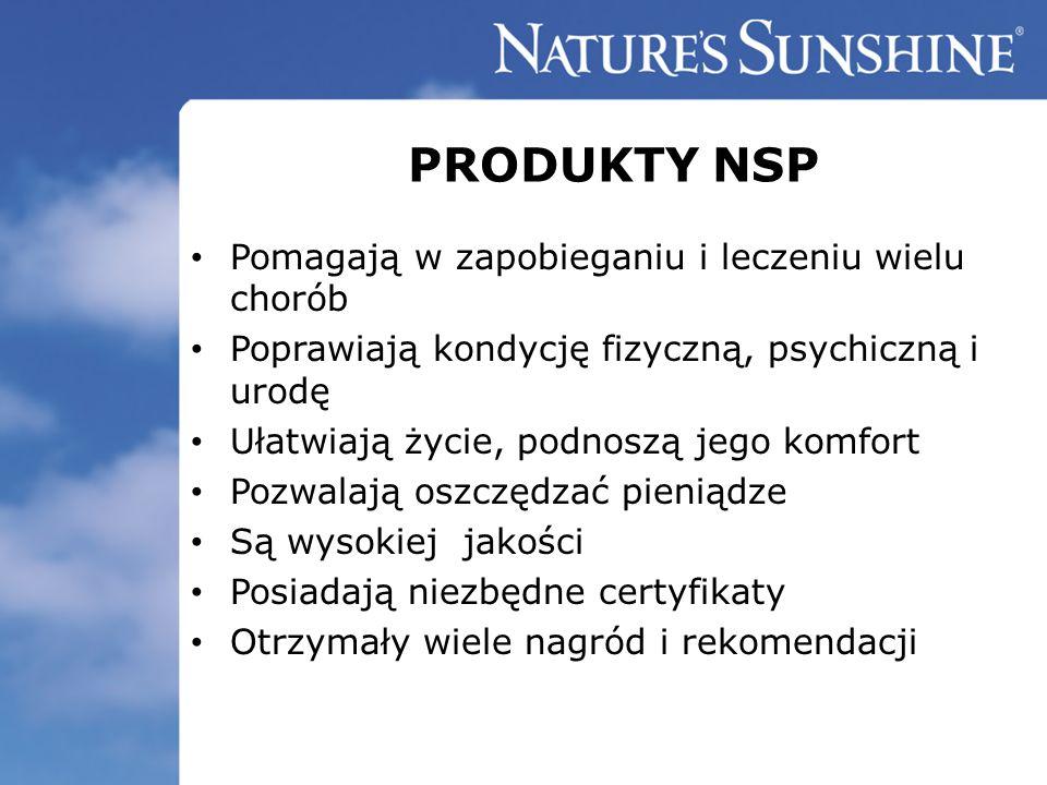 PRODUKTY NSP Pomagają w zapobieganiu i leczeniu wielu chorób Poprawiają kondycję fizyczną, psychiczną i urodę Ułatwiają życie, podnoszą jego komfort P