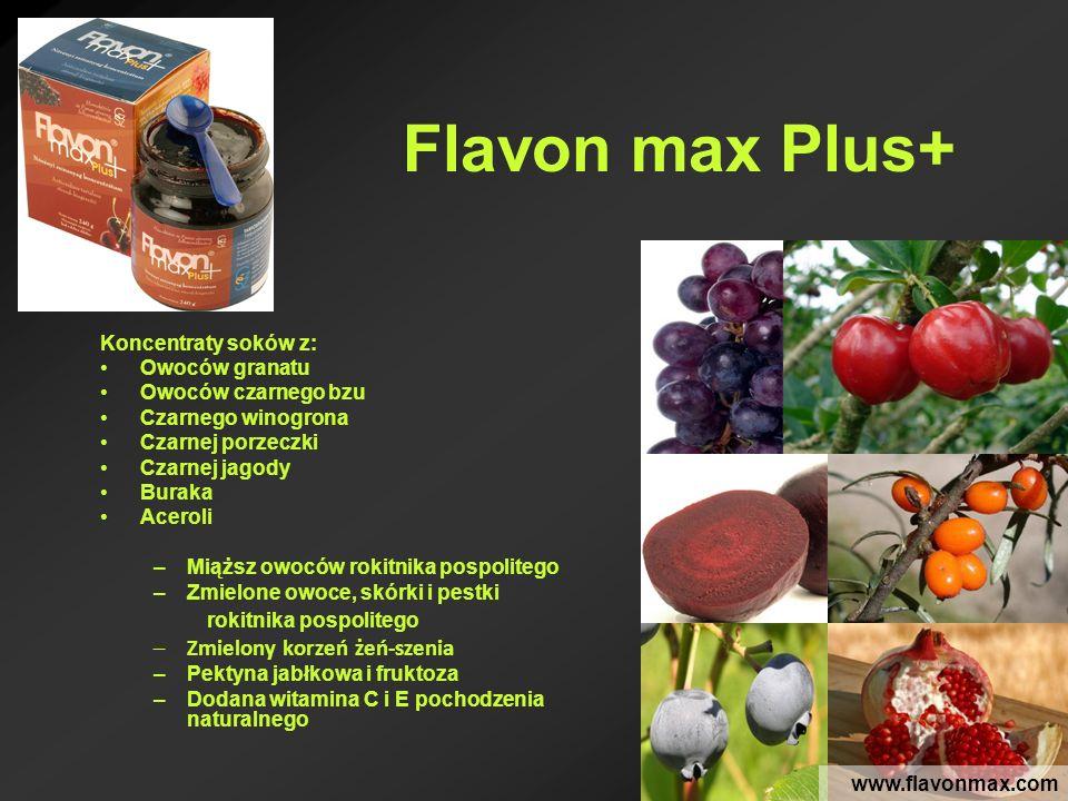 Flavon max Plus+ Koncentraty soków z: Owoców granatu Owoców czarnego bzu Czarnego winogrona Czarnej porzeczki Czarnej jagody Buraka Aceroli –Miąższ ow