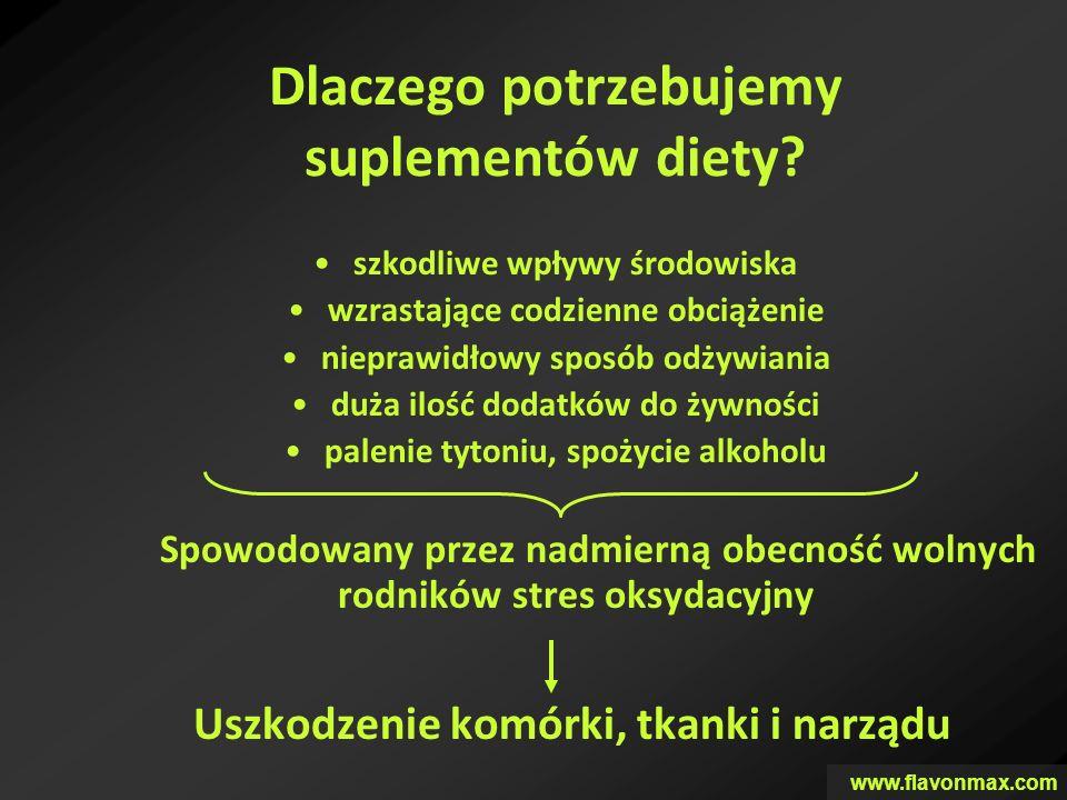 Dlaczego potrzebujemy suplementów diety? szkodliwe wpływy środowiska wzrastające codzienne obciążenie nieprawidłowy sposób odżywiania duża ilość dodat
