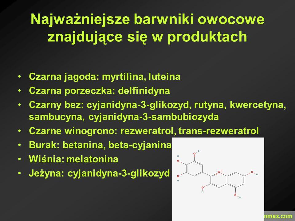 Najważniejsze barwniki owocowe znajdujące się w produktach Czarna jagoda: myrtilina, luteina Czarna porzeczka: delfinidyna Czarny bez: cyjanidyna-3-gl