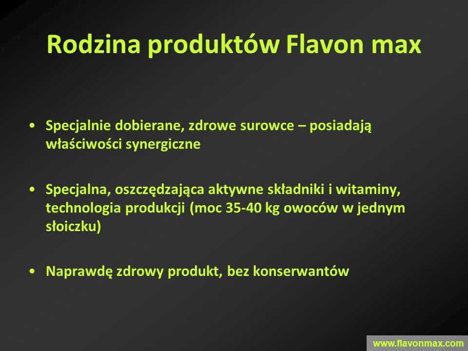 Rodzina produktów Flavon max Specjalnie dobierane, zdrowe surowce – posiadają właściwości synergiczne Specjalna, oszczędzająca aktywne składniki i wit