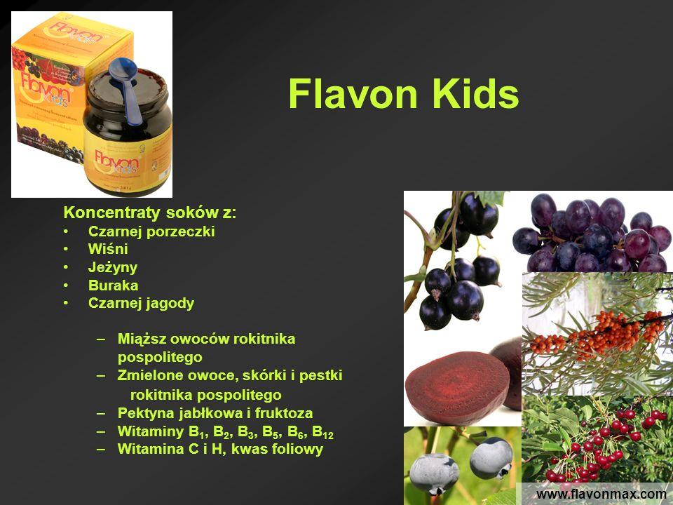 Flavon Kids www.flavonmax.com Koncentraty soków z: Czarnej porzeczki Wiśni Jeżyny Buraka Czarnej jagody –Miąższ owoców rokitnika pospolitego –Zmielone
