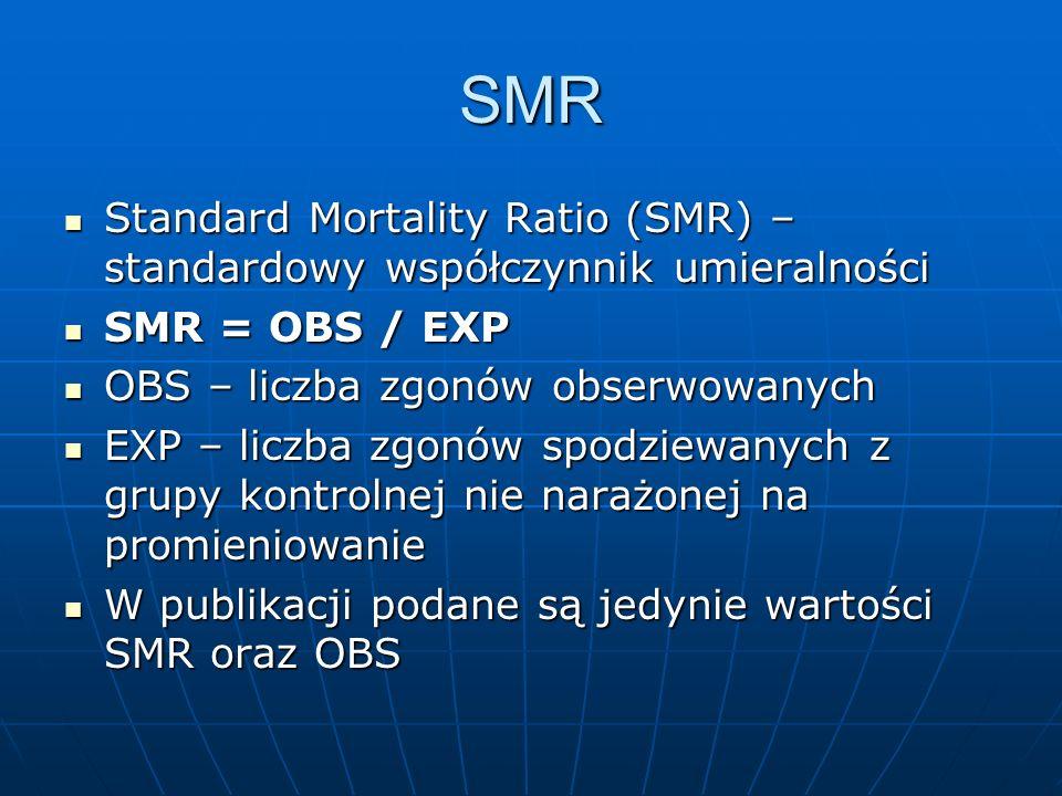 SMR Standard Mortality Ratio (SMR) – standardowy współczynnik umieralności Standard Mortality Ratio (SMR) – standardowy współczynnik umieralności SMR = OBS / EXP SMR = OBS / EXP OBS – liczba zgonów obserwowanych OBS – liczba zgonów obserwowanych EXP – liczba zgonów spodziewanych z grupy kontrolnej nie narażonej na promieniowanie EXP – liczba zgonów spodziewanych z grupy kontrolnej nie narażonej na promieniowanie W publikacji podane są jedynie wartości SMR oraz OBS W publikacji podane są jedynie wartości SMR oraz OBS