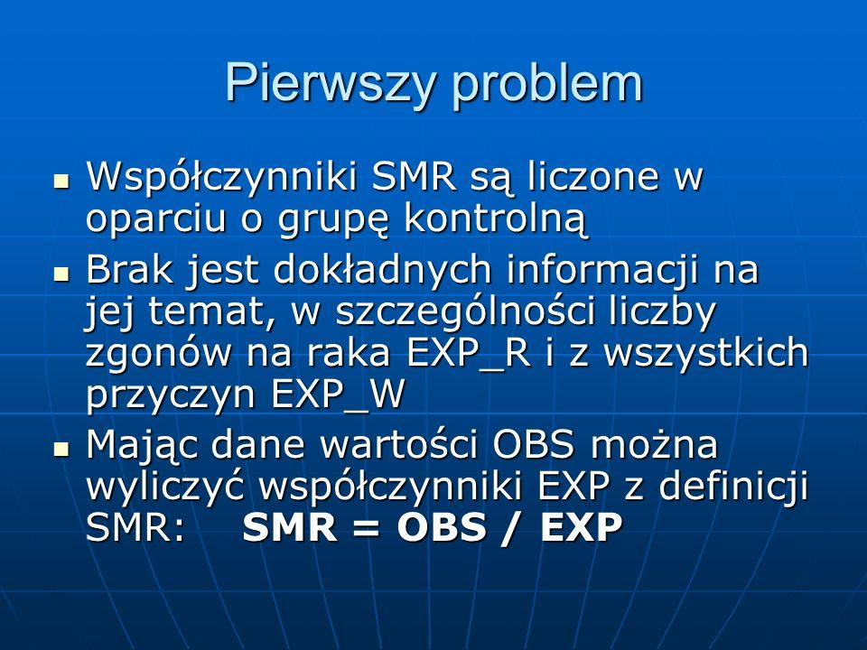 Pierwszy problem Współczynniki SMR są liczone w oparciu o grupę kontrolną Współczynniki SMR są liczone w oparciu o grupę kontrolną Brak jest dokładnych informacji na jej temat, w szczególności liczby zgonów na raka EXP_R i z wszystkich przyczyn EXP_W Brak jest dokładnych informacji na jej temat, w szczególności liczby zgonów na raka EXP_R i z wszystkich przyczyn EXP_W Mając dane wartości OBS można wyliczyć współczynniki EXP z definicji SMR: SMR = OBS / EXP Mając dane wartości OBS można wyliczyć współczynniki EXP z definicji SMR: SMR = OBS / EXP