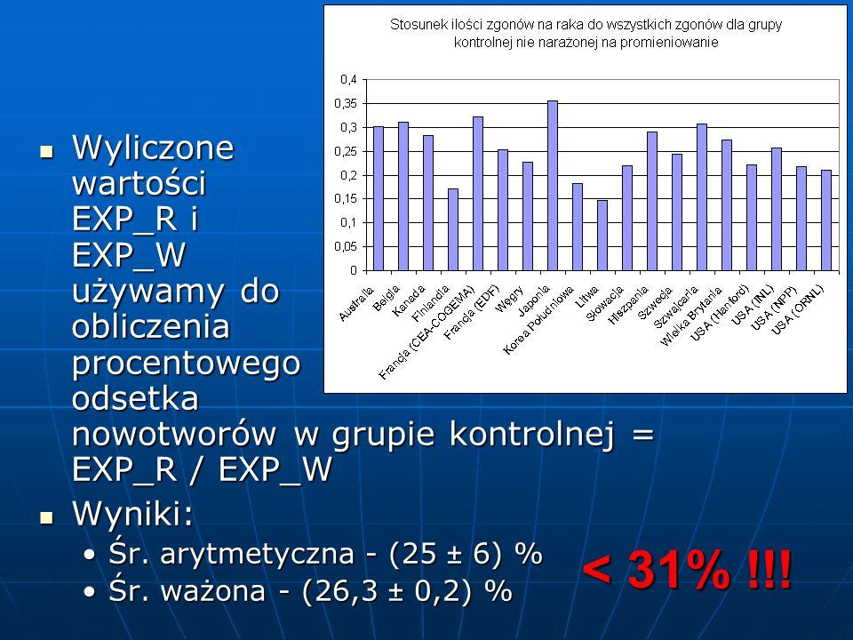 < 31% !!! Wyliczone wartości EXP_R i EXP_W używamy do obliczenia procentowego odsetka nowotworów w grupie kontrolnej = EXP_R / EXP_W Wyliczone wartośc