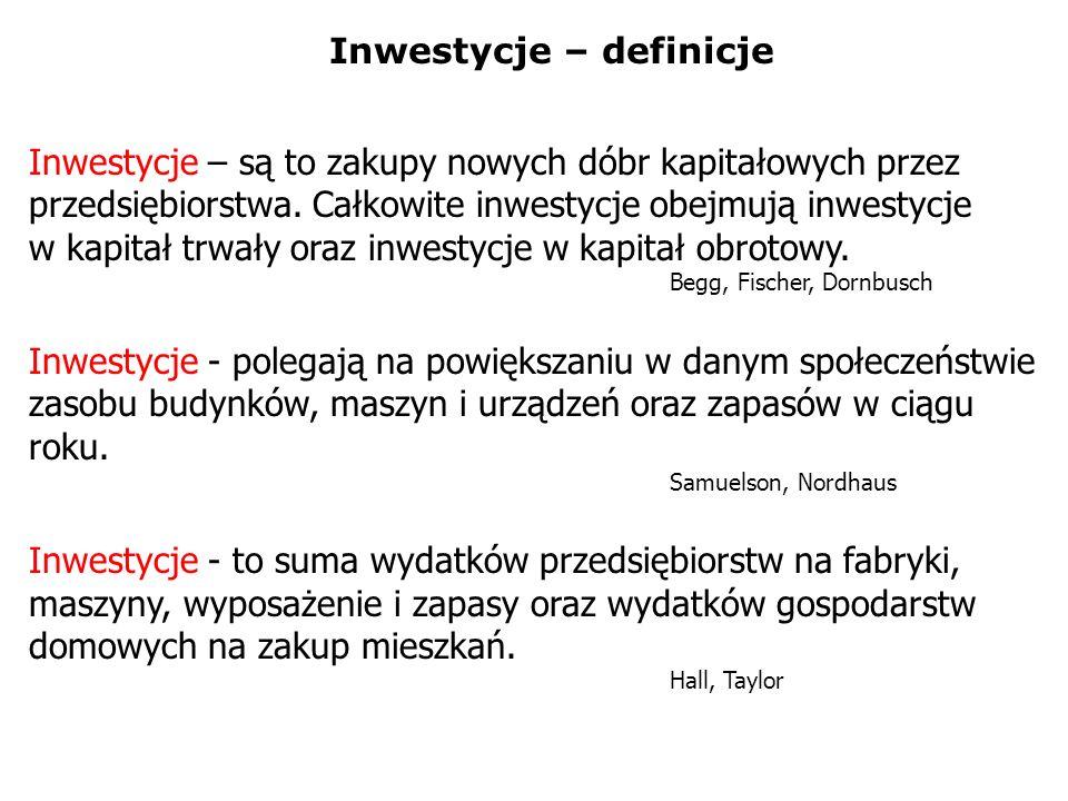 Inwestycje – definicje Inwestycje – są to zakupy nowych dóbr kapitałowych przez przedsiębiorstwa. Całkowite inwestycje obejmują inwestycje w kapitał t