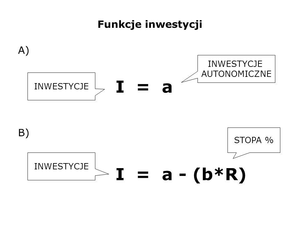 Funkcje inwestycji I = a INWESTYCJE AUTONOMICZNE I = a - (b*R) INWESTYCJE STOPA % A) B)