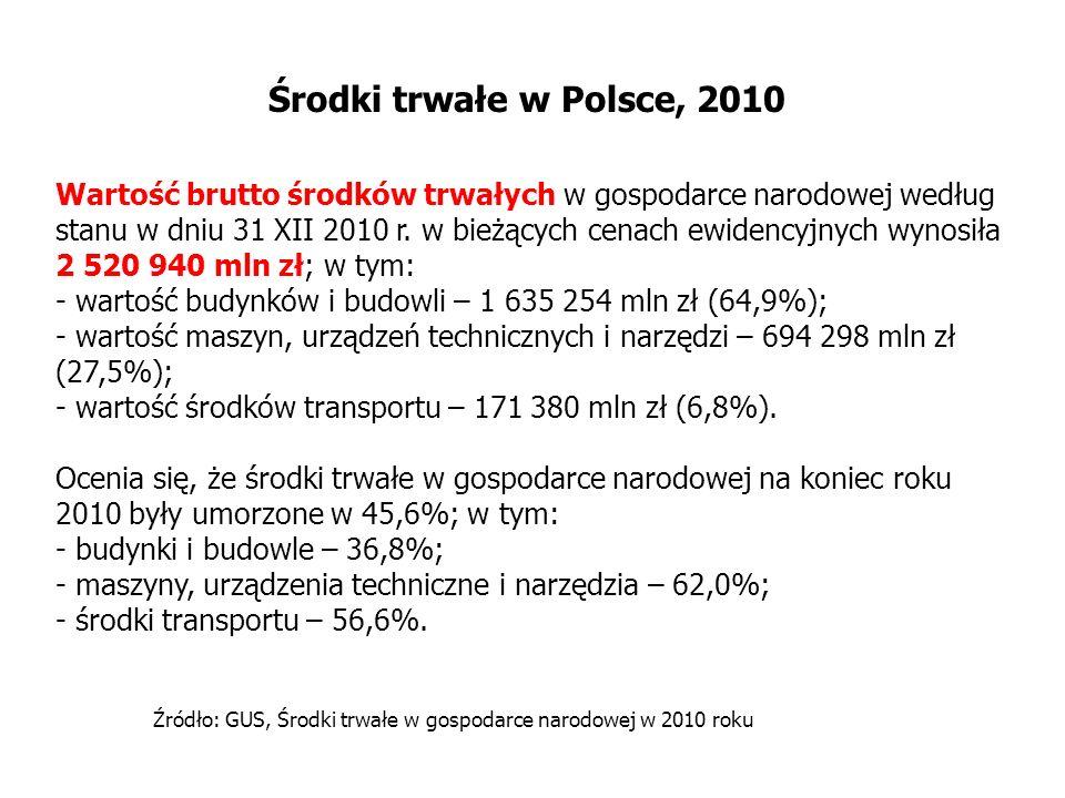 Środki trwałe w Polsce, 2010 Wartość brutto środków trwałych w gospodarce narodowej według stanu w dniu 31 XII 2010 r. w bieżących cenach ewidencyjnyc
