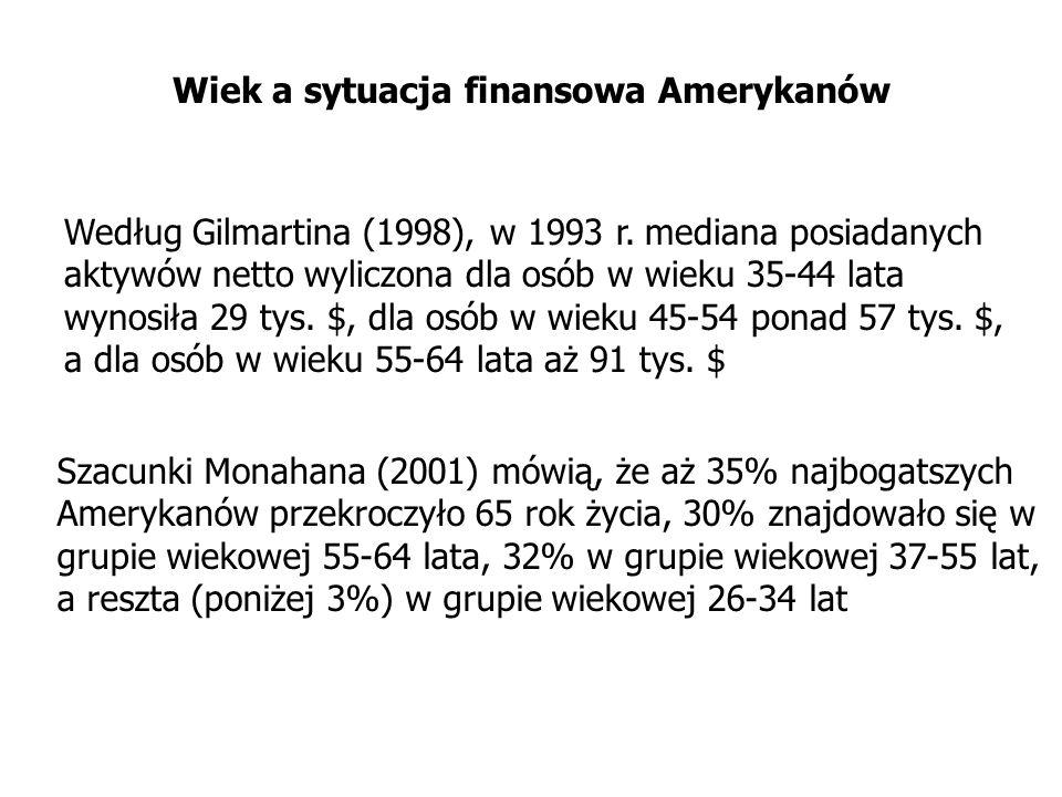Wiek a sytuacja finansowa Amerykanów Według Gilmartina (1998), w 1993 r. mediana posiadanych aktywów netto wyliczona dla osób w wieku 35-44 lata wynos