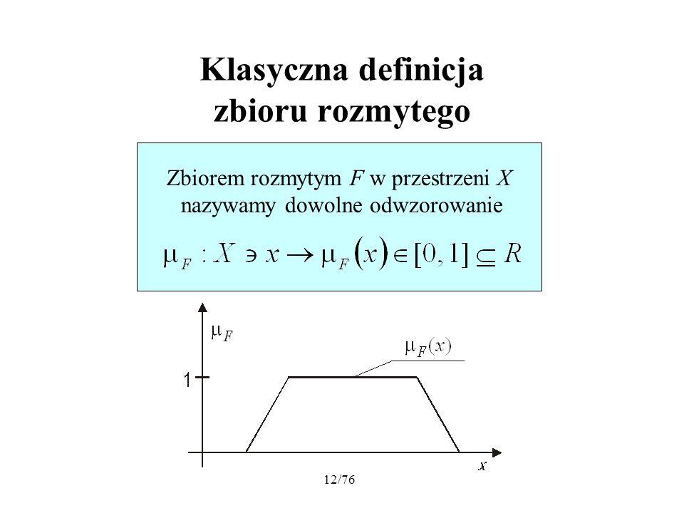 12/76 Klasyczna definicja zbioru rozmytego Zbiorem rozmytym F w przestrzeni X nazywamy dowolne odwzorowanie