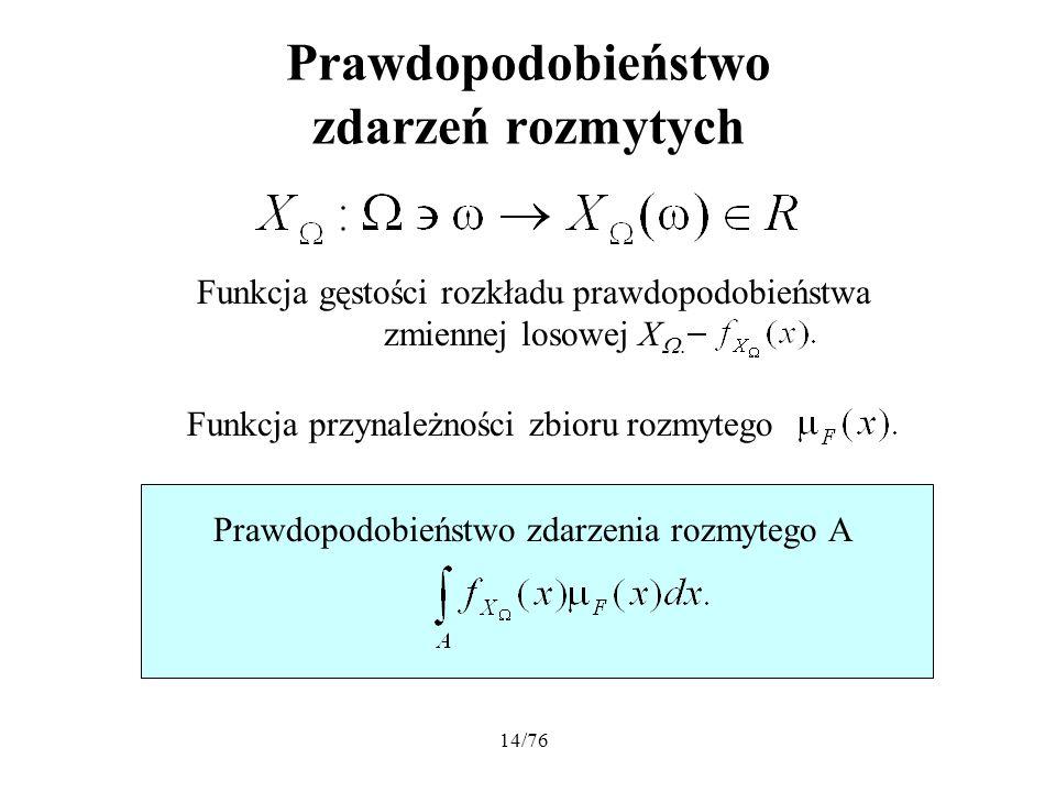 14/76 Prawdopodobieństwo zdarzeń rozmytych Funkcja gęstości rozkładu prawdopodobieństwa zmiennej losowej X. Funkcja przynależności zbioru rozmytego Pr