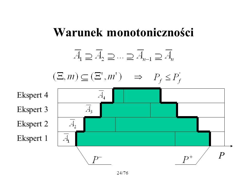 24/76 Warunek monotoniczności Ekspert 2 Ekspert 3 Ekspert 4 Ekspert 1 P