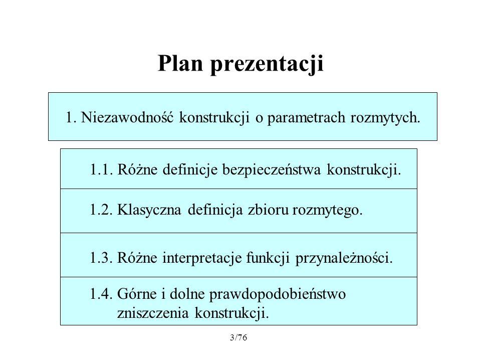 3/76 Plan prezentacji 1. Niezawodność konstrukcji o parametrach rozmytych. 1.1. Różne definicje bezpieczeństwa konstrukcji.1.2. Klasyczna definicja zb