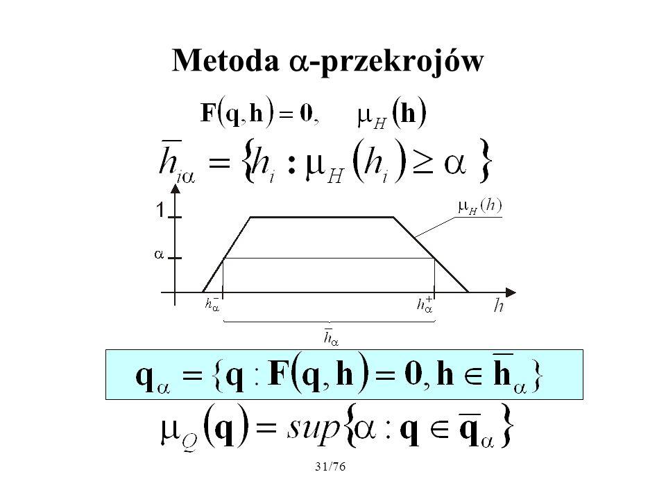 31/76 Metoda -przekrojów