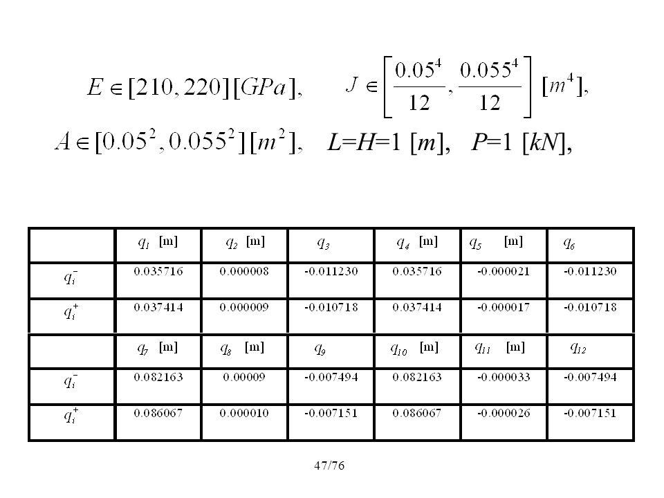47/76 L=H=1 [m],P=1 [kN],