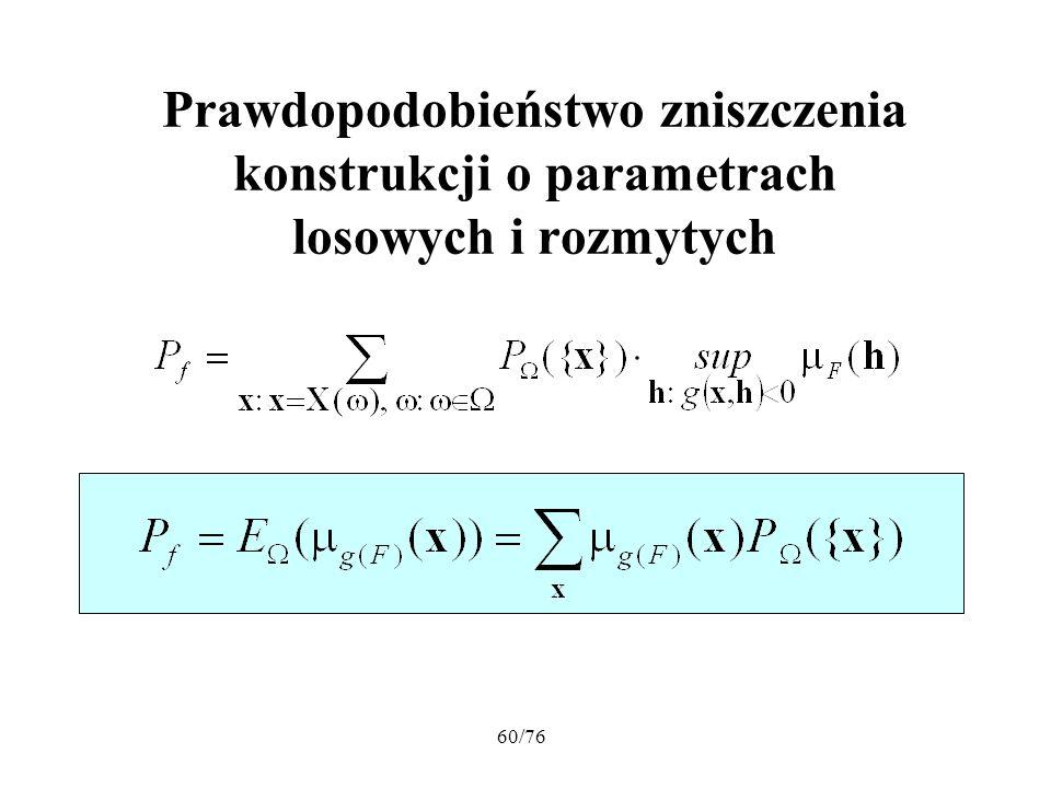 60/76 Prawdopodobieństwo zniszczenia konstrukcji o parametrach losowych i rozmytych