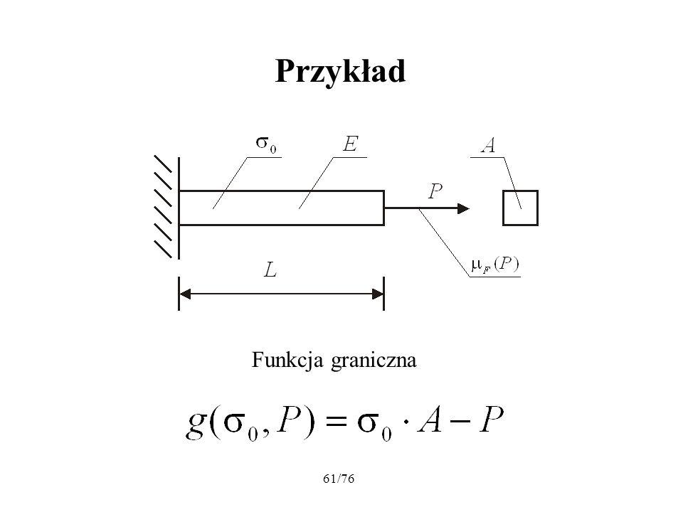 61/76 Przykład Funkcja graniczna