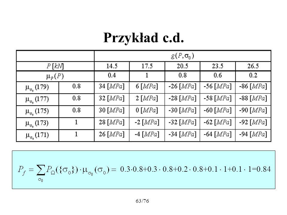 63/76 Przykład c.d. 0.3 0.8+0.3 0.8+0.2 0.8+0.1 1+0.1 1=0.84
