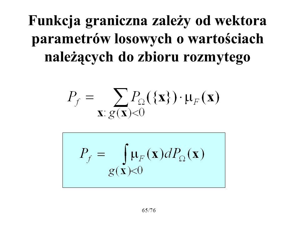 65/76 Funkcja graniczna zależy od wektora parametrów losowych o wartościach należących do zbioru rozmytego