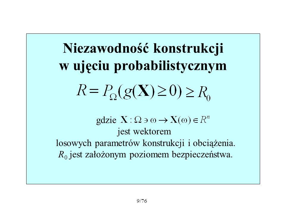 9/76 Niezawodność konstrukcji w ujęciu probabilistycznym gdzie jest wektorem losowych parametrów konstrukcji i obciążenia. R 0 jest założonym poziomem