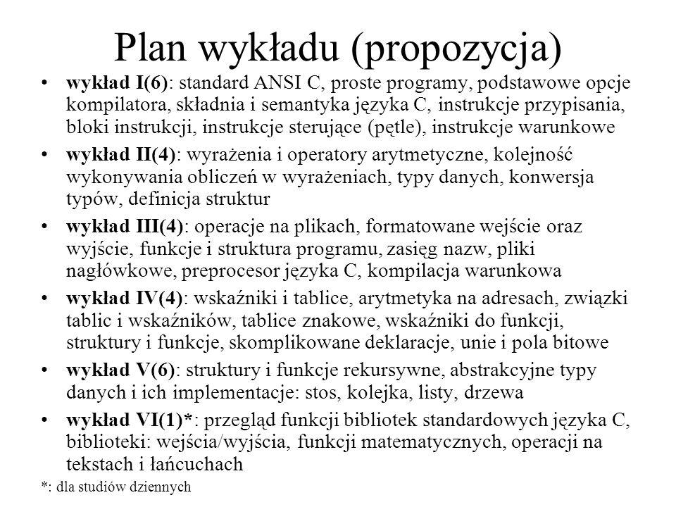Plan wykładu (propozycja) wykład I(6): standard ANSI C, proste programy, podstawowe opcje kompilatora, składnia i semantyka języka C, instrukcje przyp