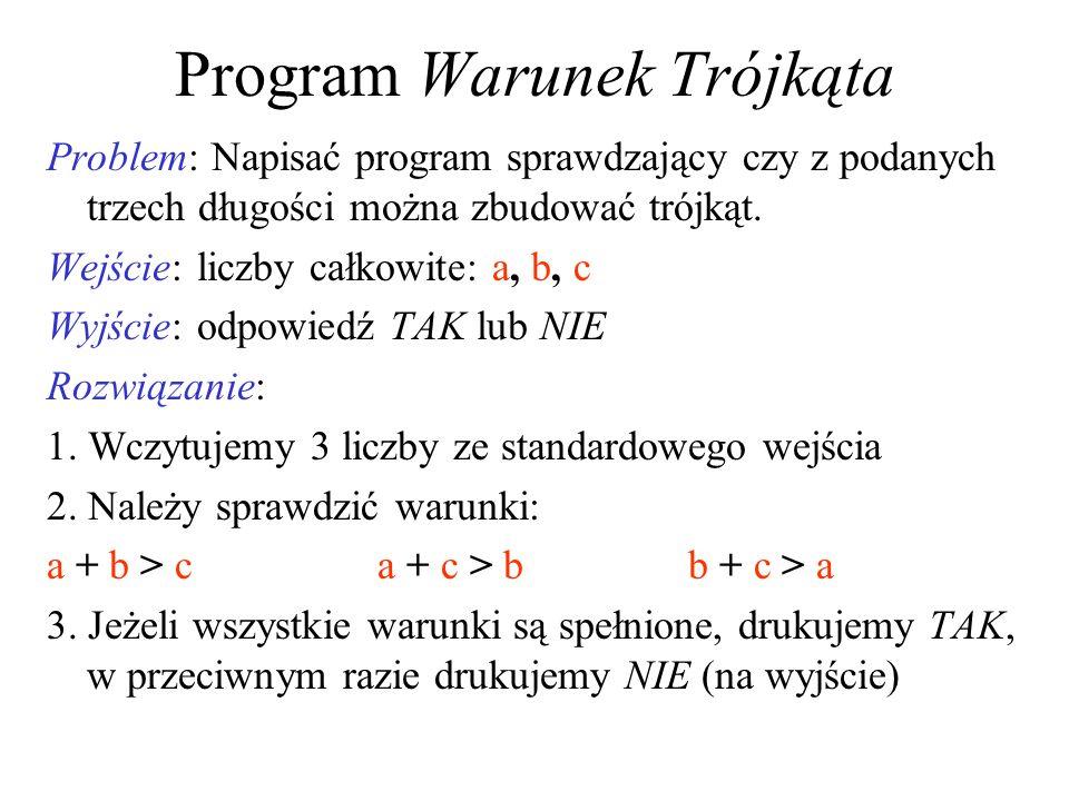 Program Warunek Trójkąta Problem: Napisać program sprawdzający czy z podanych trzech długości można zbudować trójkąt. Wejście: liczby całkowite: a, b,