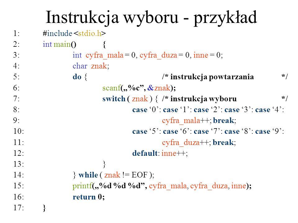 Instrukcja wyboru - przykład 1:#include 2:int main(){ 3:int cyfra_mala = 0, cyfra_duza = 0, inne = 0; 4:char znak; 5:do {/* instrukcja powtarzania */