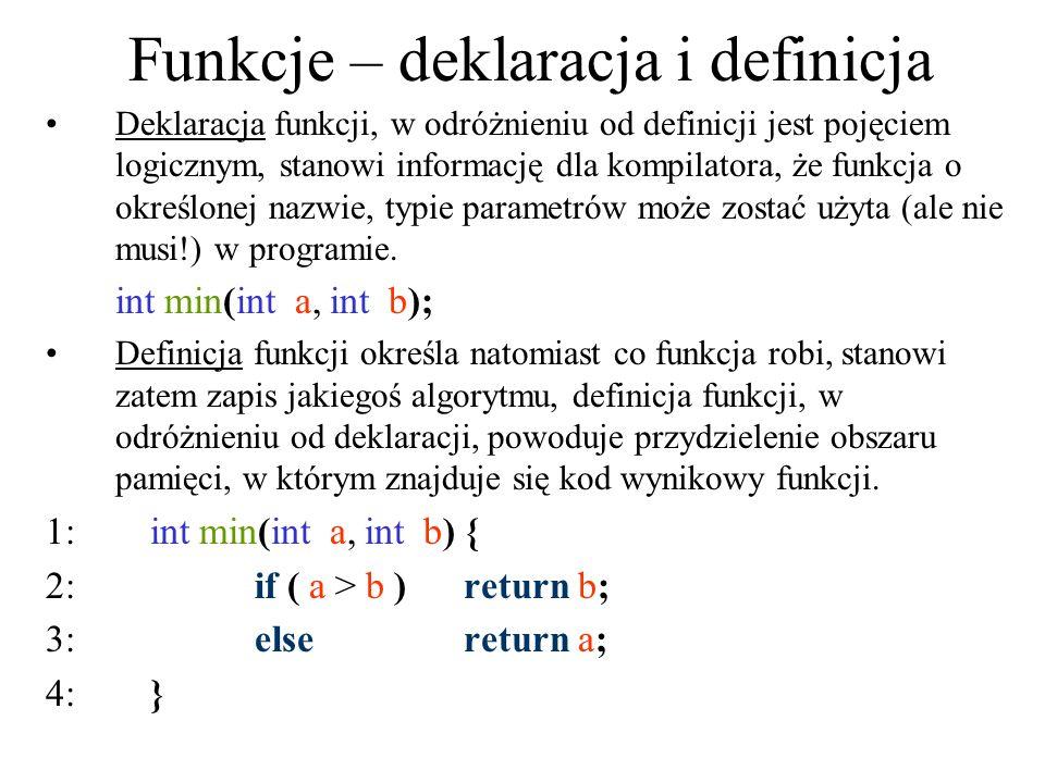 Funkcje – deklaracja i definicja Deklaracja funkcji, w odróżnieniu od definicji jest pojęciem logicznym, stanowi informację dla kompilatora, że funkcj