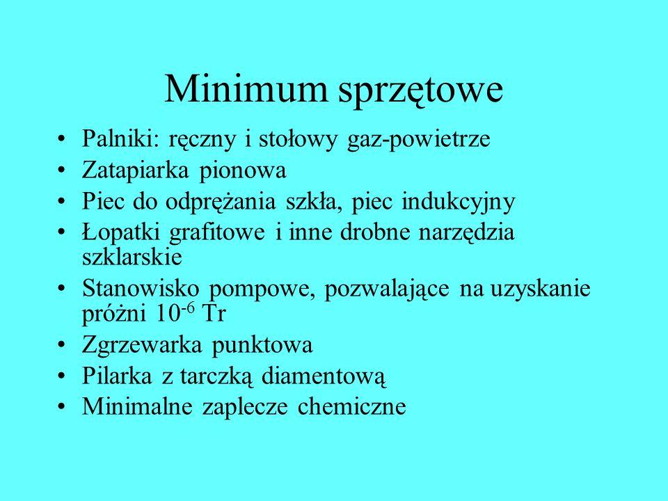Minimum sprzętowe Palniki: ręczny i stołowy gaz-powietrze Zatapiarka pionowa Piec do odprężania szkła, piec indukcyjny Łopatki grafitowe i inne drobne