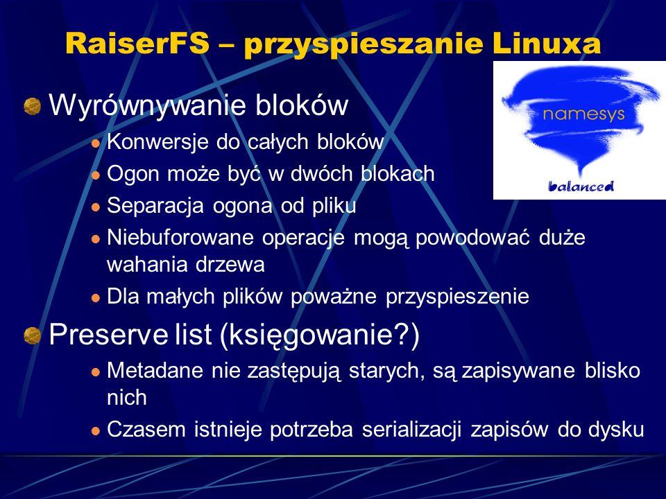 RaiserFS – przyspieszanie Linuxa Wyrównywanie bloków Konwersje do całych bloków Ogon może być w dwóch blokach Separacja ogona od pliku Niebuforowane o