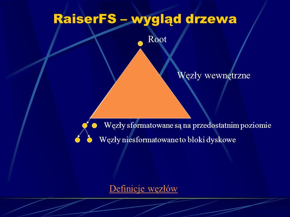 RaiserFS – wygląd drzewa Root Węzły wewnętrzne Węzły sformatowane są na przedostatnim poziomie Węzły niesformatowane to bloki dyskowe Definicje węzłów