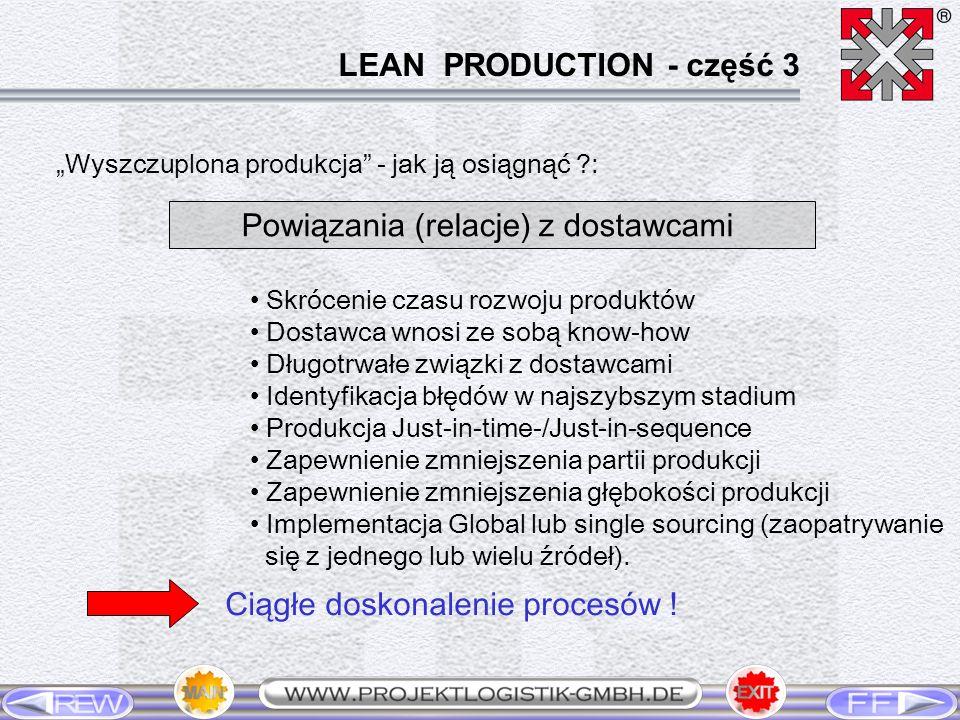 Wyszczuplona produkcja - jak ją osiągnąć ?: Powiązania (relacje) z dostawcami Skrócenie czasu rozwoju produktów Dostawca wnosi ze sobą know-how Długot