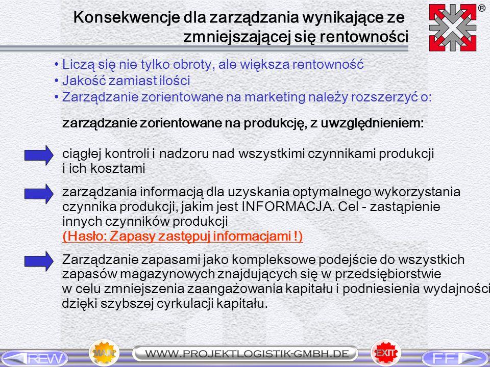 Konsekwencje dla zarządzania wynikające ze zmniejszającej się rentowności zarządzanie zorientowane na produkcję, z uwzględnieniem: ciągłej kontroli i