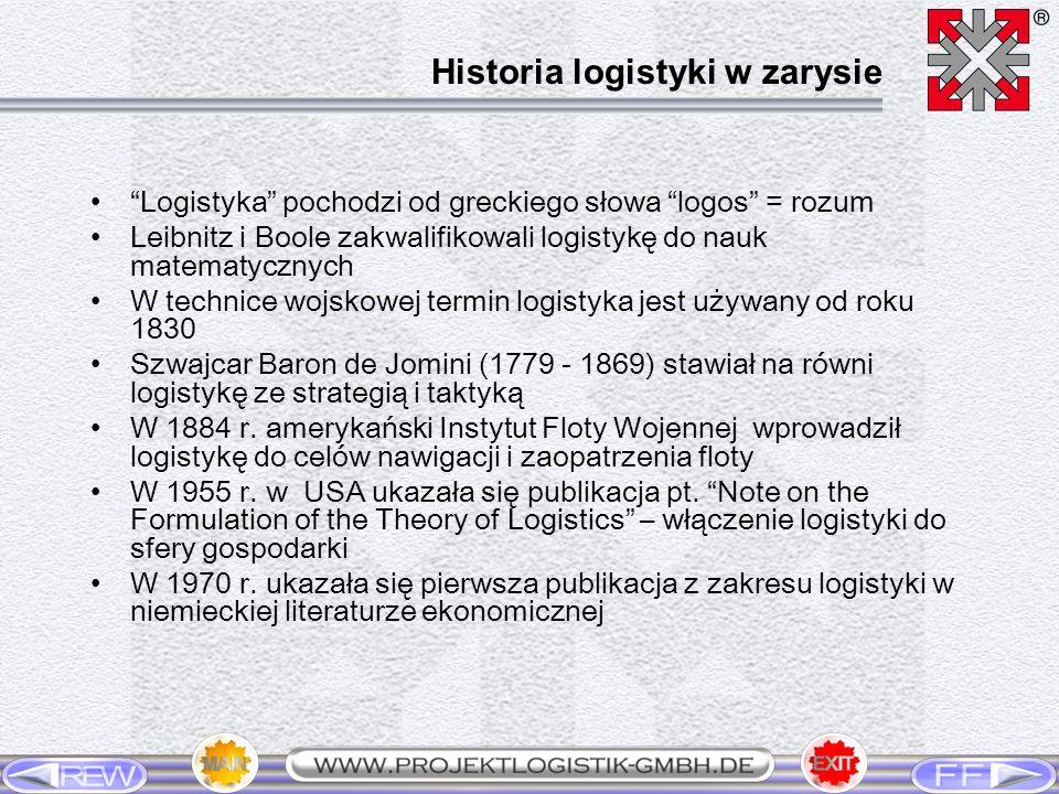 Logistyka pochodzi od greckiego słowa logos = rozum Leibnitz i Boole zakwalifikowali logistykę do nauk matematycznych W technice wojskowej termin logi