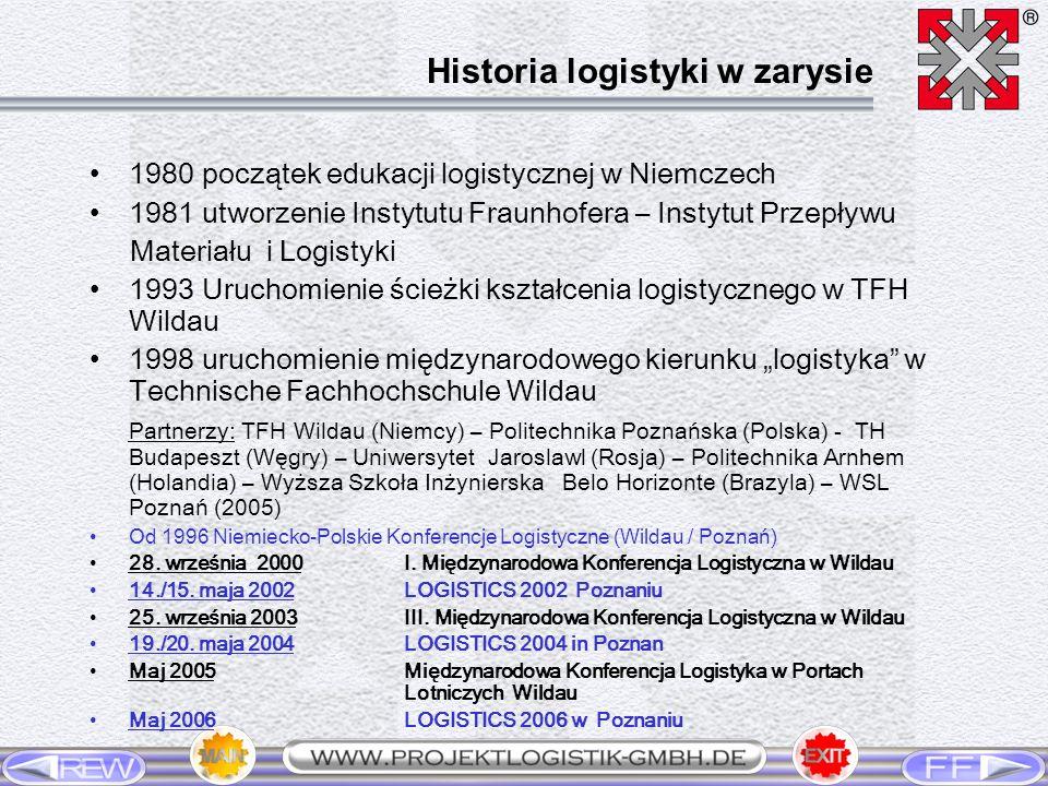 1980 początek edukacji logistycznej w Niemczech 1981 utworzenie Instytutu Fraunhofera – Instytut Przepływu Materiału i Logistyki 1993 Uruchomienie ści