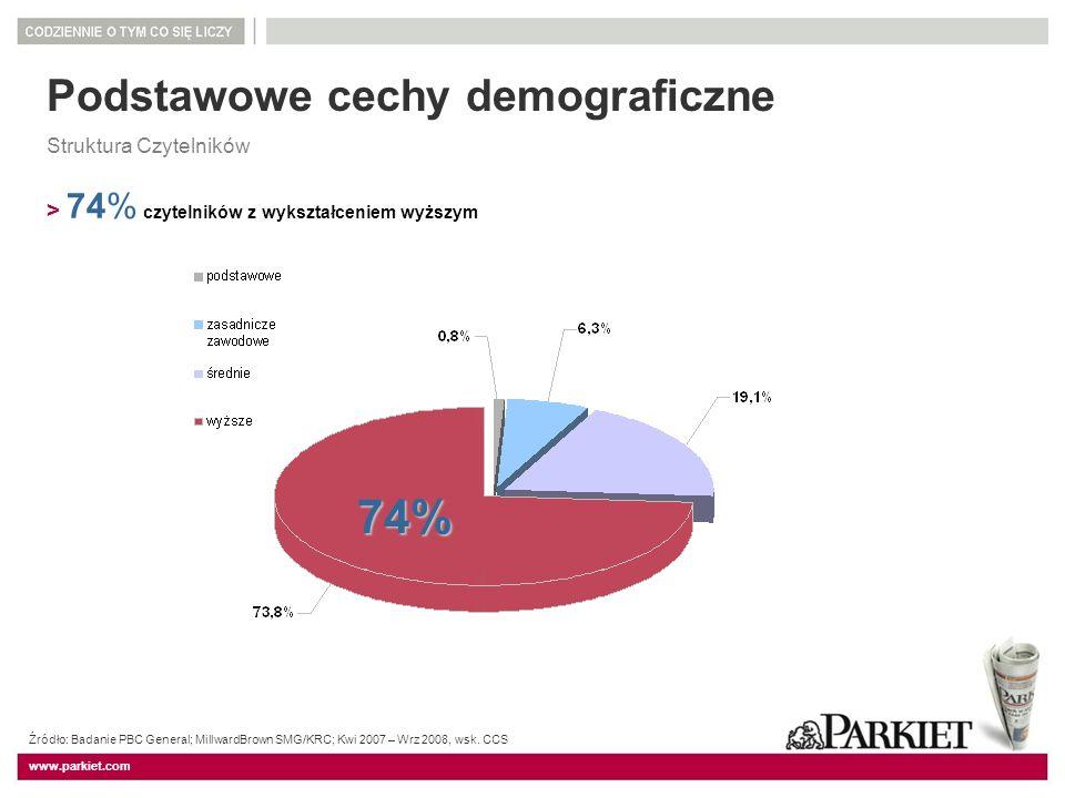 www.parkiet.com Podstawowe cechy demograficzne Struktura Czytelników > 74% czytelników z wykształceniem wyższym 74% Źródło: Badanie PBC General; Millw
