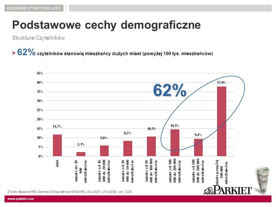 www.parkiet.com Podstawowe cechy demograficzne Struktura Czytelników > 62% czytelników stanowią mieszkańcy dużych miast (powyżej 100 tys. mieszkańców)