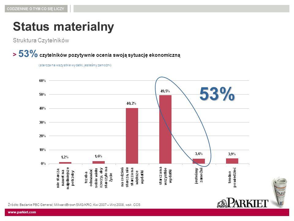 www.parkiet.com Status materialny Struktura Czytelników > 53% czytelników pozytywnie ocenia swoją sytuację ekonomiczną (starcza na wszystkie wydatki,
